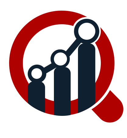 Beer Market is expected to high growth rate during the forecast period (2018-2023)