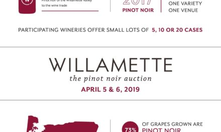 Third-Annual Willamette Pinot Noir Auction to Offer Trade Buyers Rare and Unique Wines from Top Vintners on April 7, 2018 at The Allison Inn & Spa in Newberg, OR