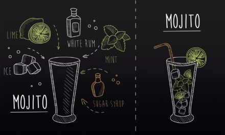 July 11: National Mojito Day & World Rum Day