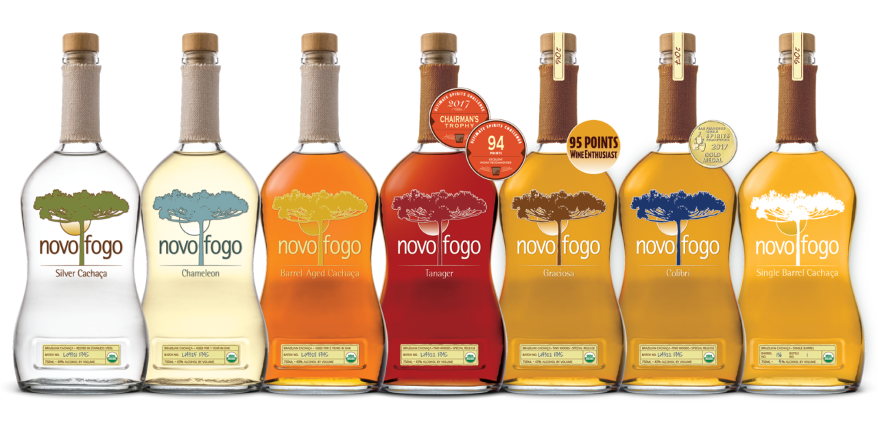 375 PARK AVENUE SPIRITS NAMED EXCLUSIVE SALES AND DISTRIBUTION PARTNER IN USA FOR AWARD-WINNING NOVO FOGO CACHAÇA